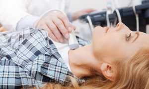 Узи щитовидной железы в Инвитро
